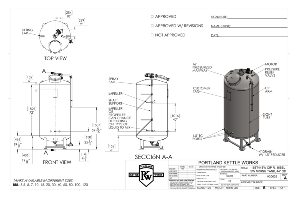 CBD and THC Mixing and Storage Tanks