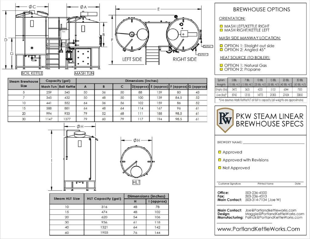 PKW Custom Brewhouses