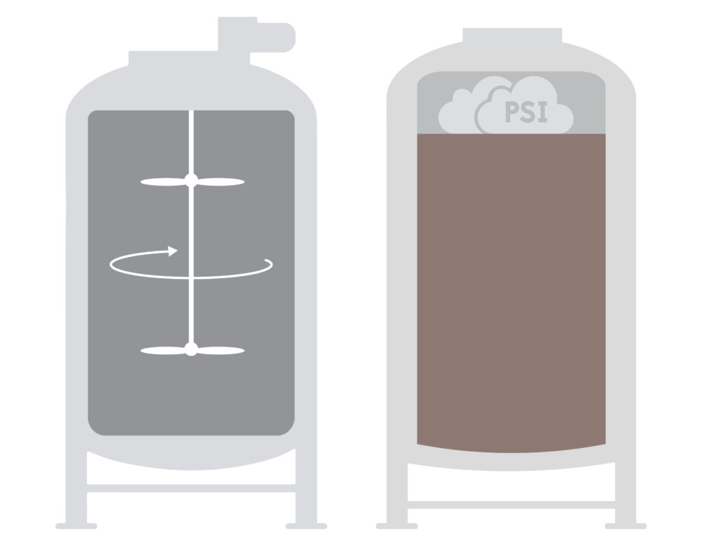 standard tank applications